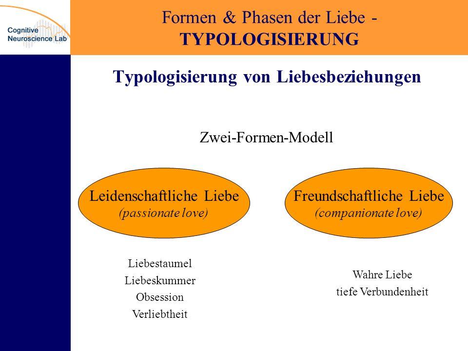 Formen & Phasen der Liebe - TYPOLOGISIERUNG