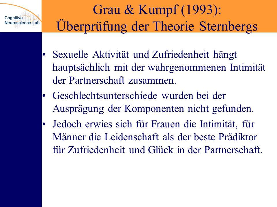 Grau & Kumpf (1993): Überprüfung der Theorie Sternbergs