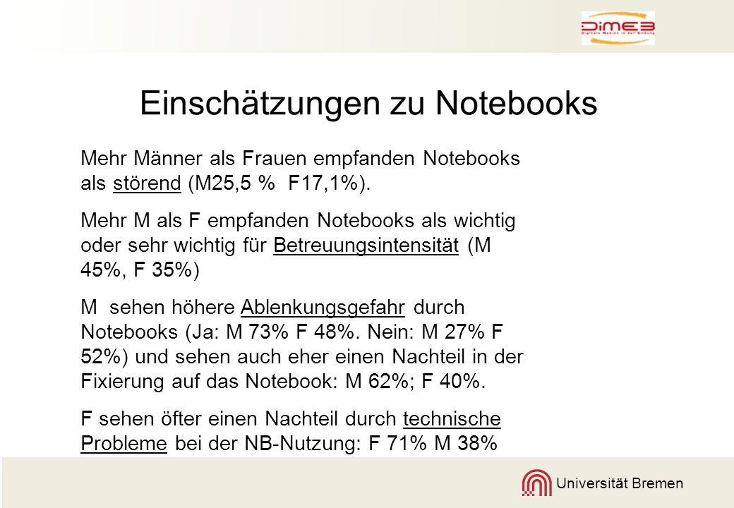Einschätzungen zu Notebooks
