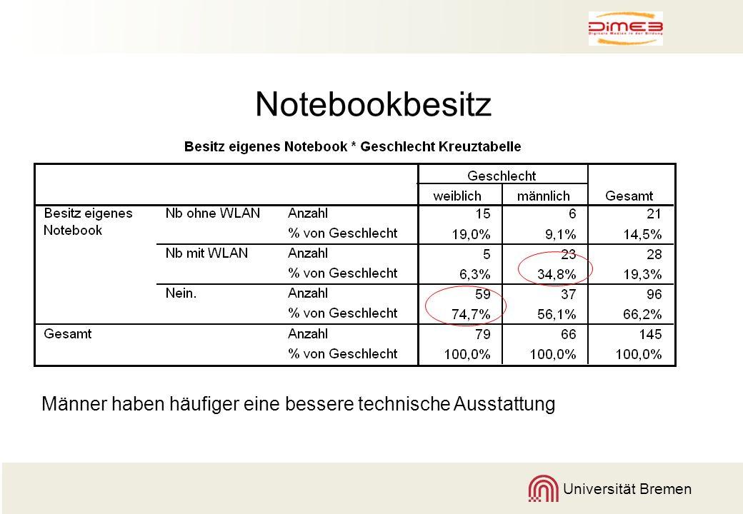 Notebookbesitz Männer haben häufiger eine bessere technische Ausstattung