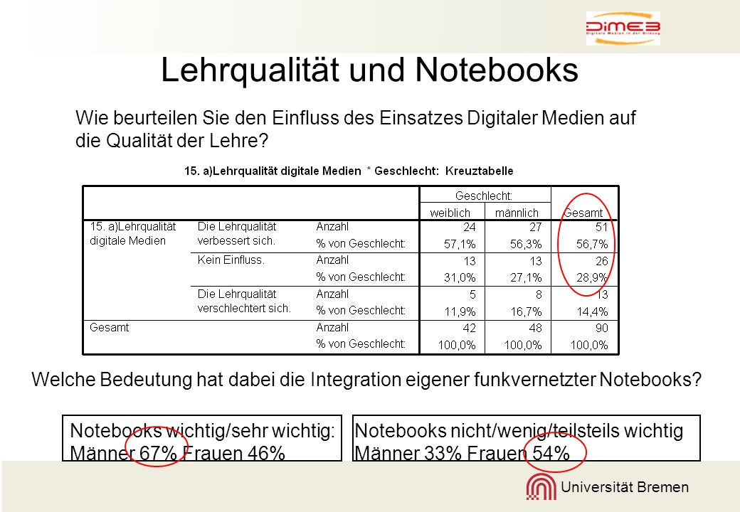 Lehrqualität und Notebooks