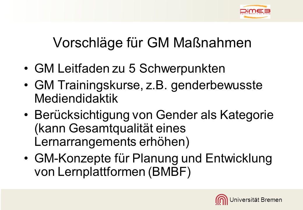 Vorschläge für GM Maßnahmen