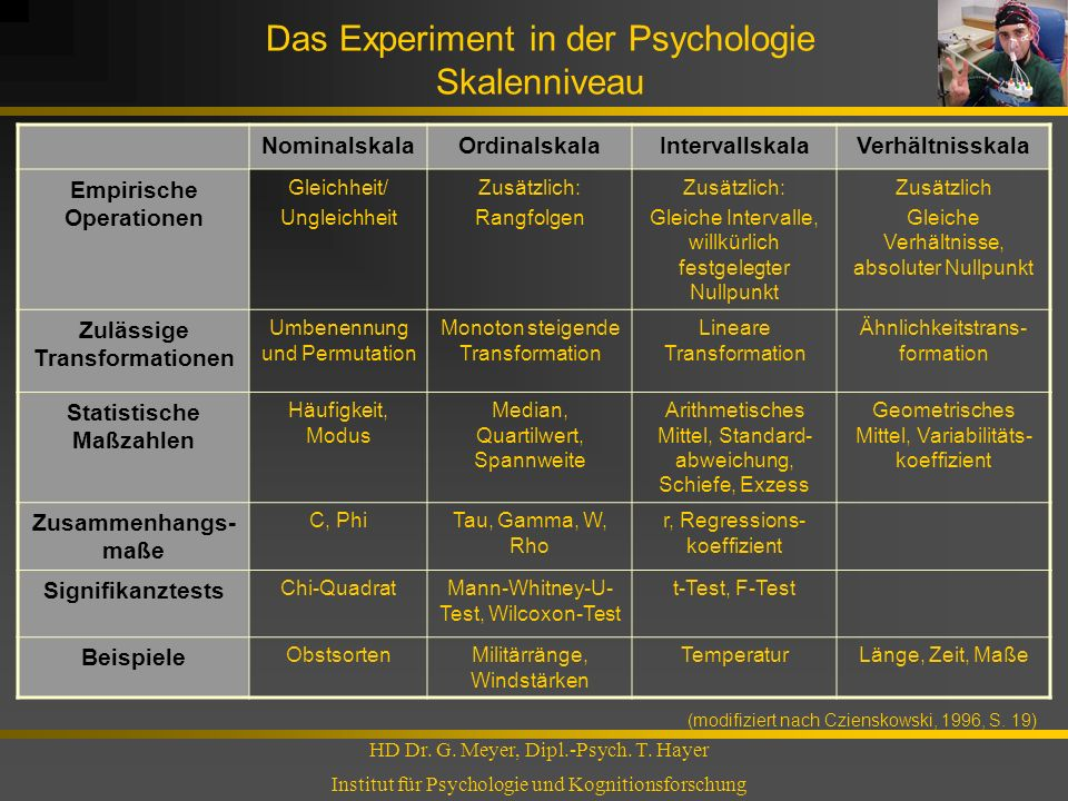 Das Experiment in der Psychologie Skalenniveau