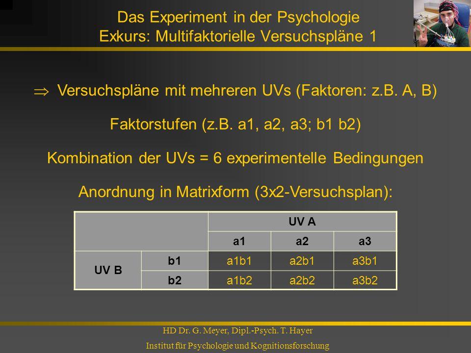 Versuchspläne mit mehreren UVs (Faktoren: z.B. A, B)