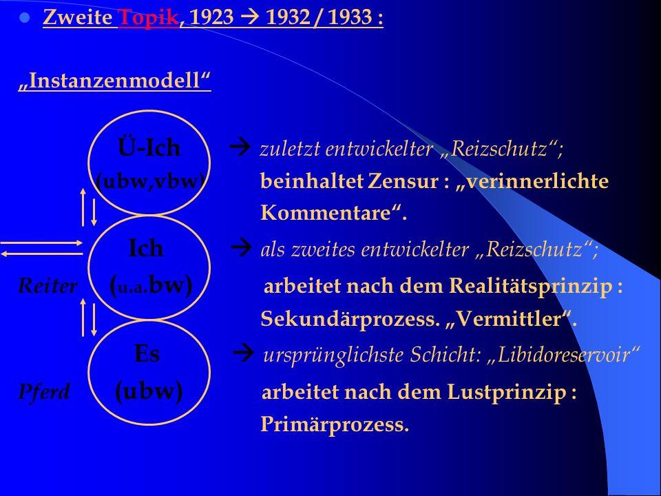 """Zweite Topik, 1923  1932 / 1933 : """"Instanzenmodell Ü-Ich  zuletzt entwickelter """"Reizschutz ;"""