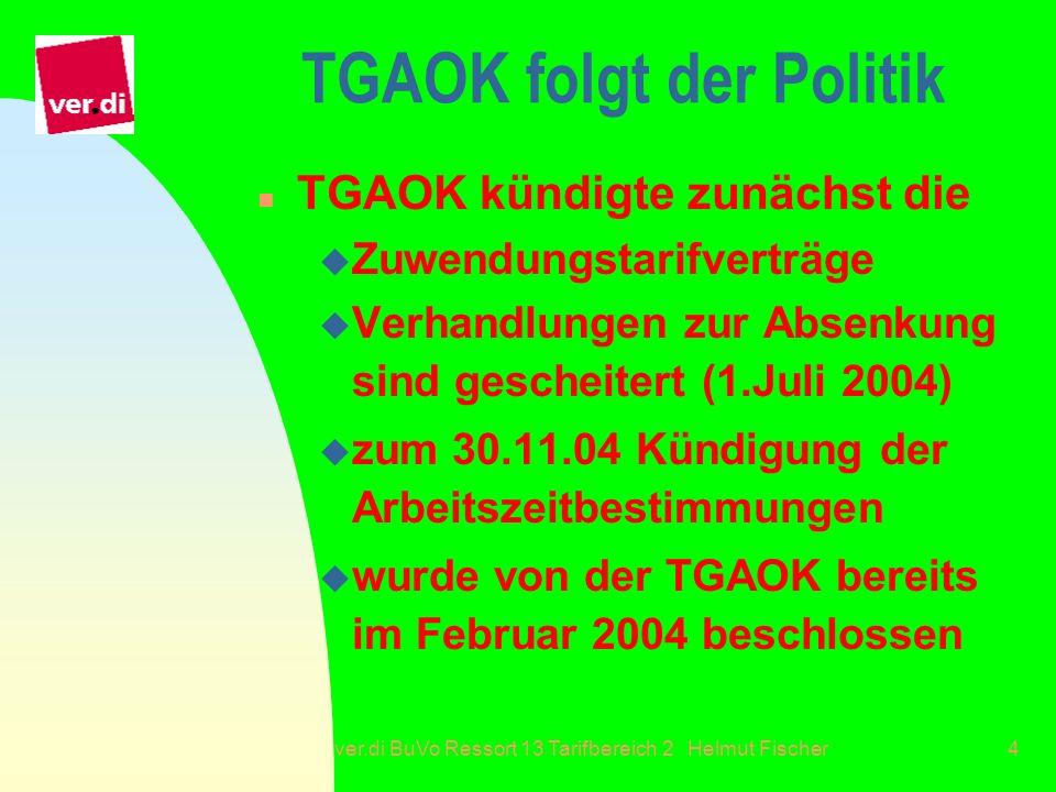 TGAOK folgt der Politik