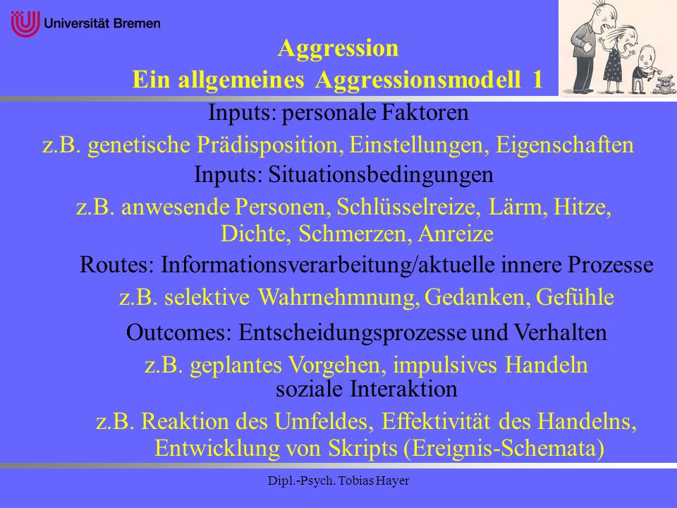 Aggression Ein allgemeines Aggressionsmodell 1