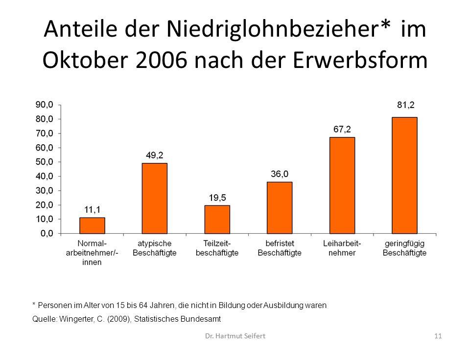 Anteile der Niedriglohnbezieher* im Oktober 2006 nach der Erwerbsform