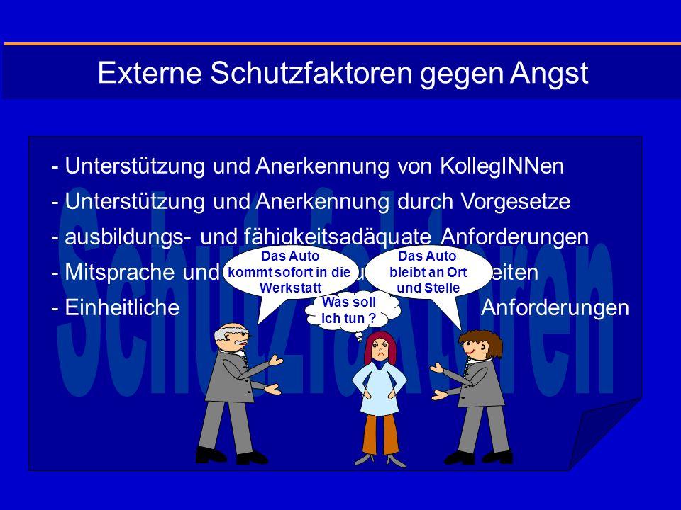 Externe Schutzfaktoren gegen Angst