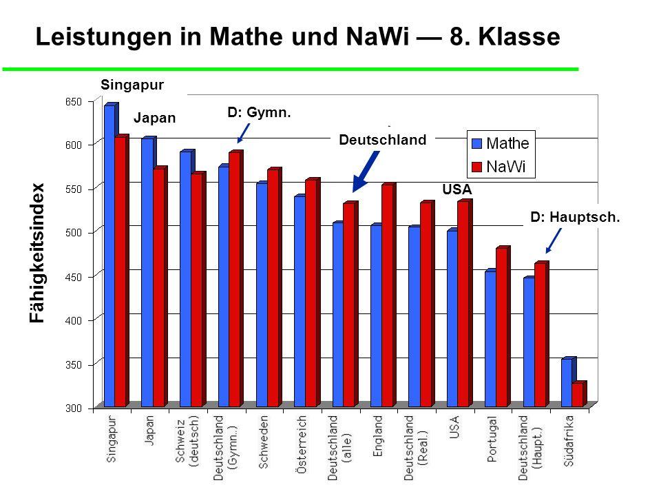 Leistungen in Mathe und NaWi — 8. Klasse