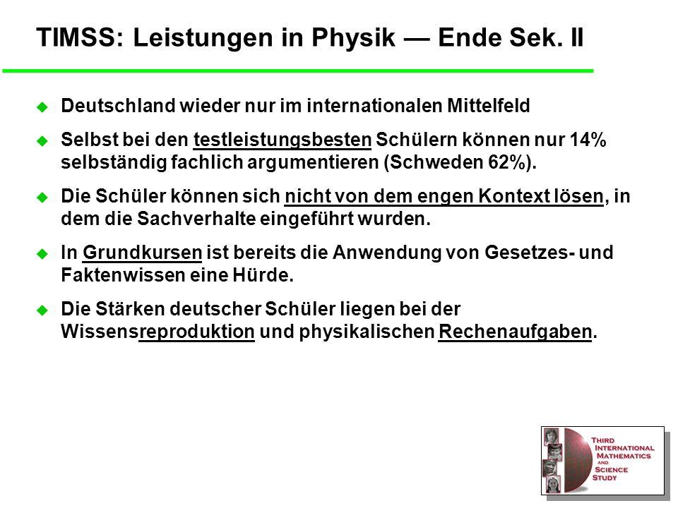TIMSS: Leistungen in Physik — Ende Sek. II