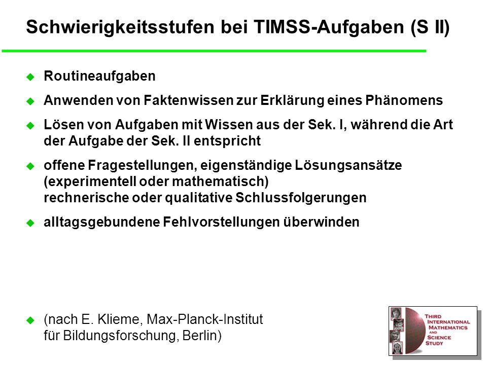 Schwierigkeitsstufen bei TIMSS-Aufgaben (S II)