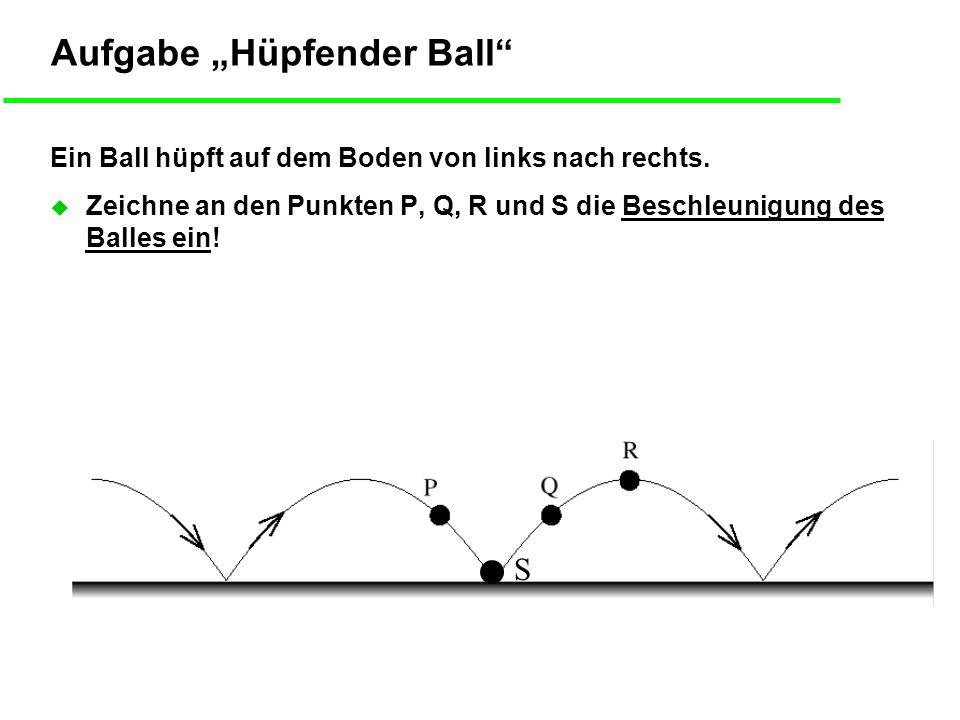 """Aufgabe """"Hüpfender Ball"""