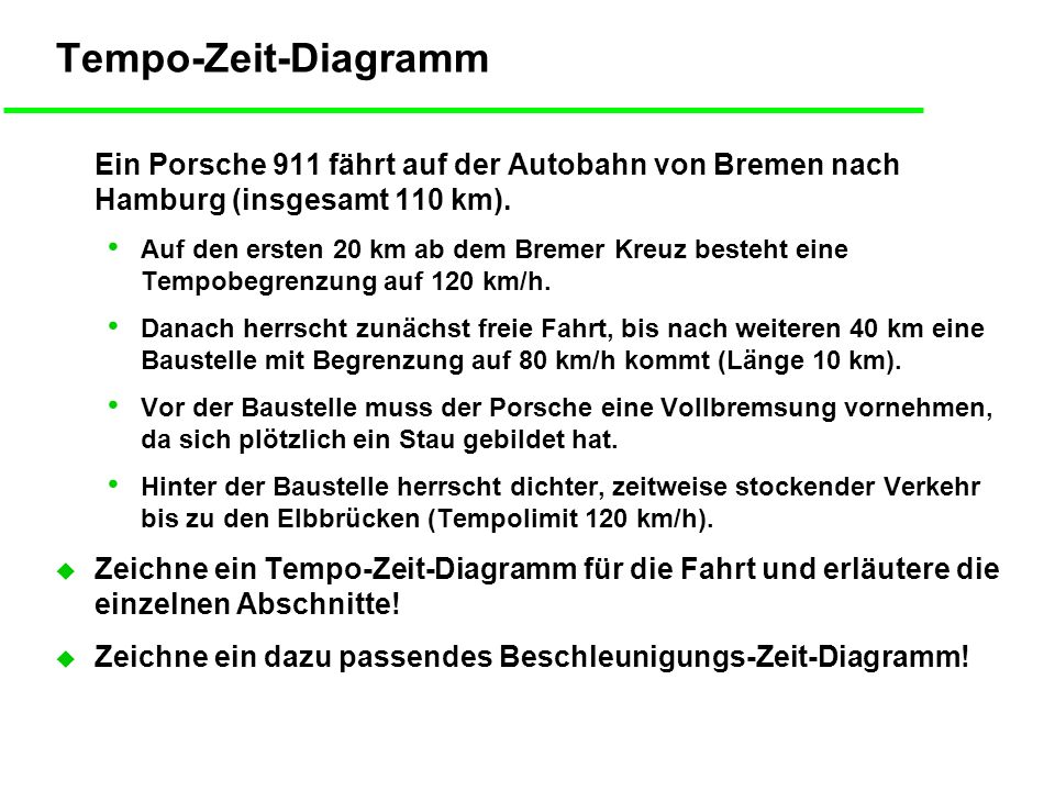 Tempo-Zeit-Diagramm Ein Porsche 911 fährt auf der Autobahn von Bremen nach Hamburg (insgesamt 110 km).