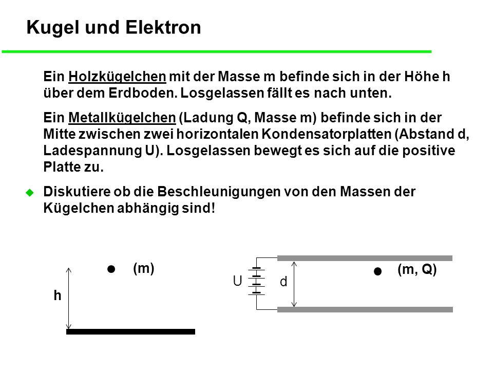 Kugel und Elektron Ein Holzkügelchen mit der Masse m befinde sich in der Höhe h über dem Erdboden. Losgelassen fällt es nach unten.