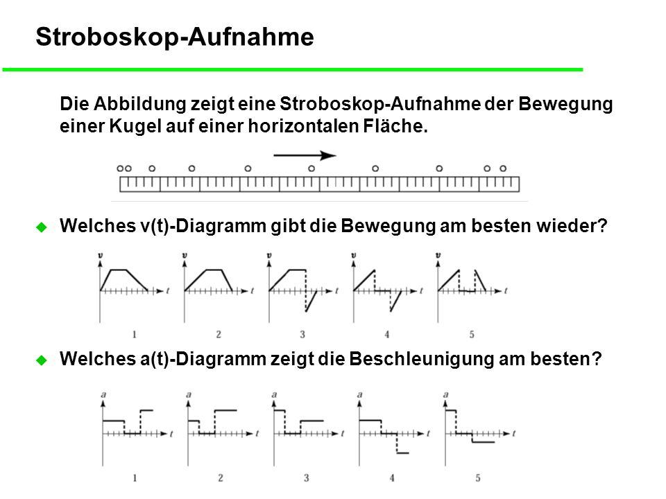 Stroboskop-Aufnahme Die Abbildung zeigt eine Stroboskop-Aufnahme der Bewegung einer Kugel auf einer horizontalen Fläche.