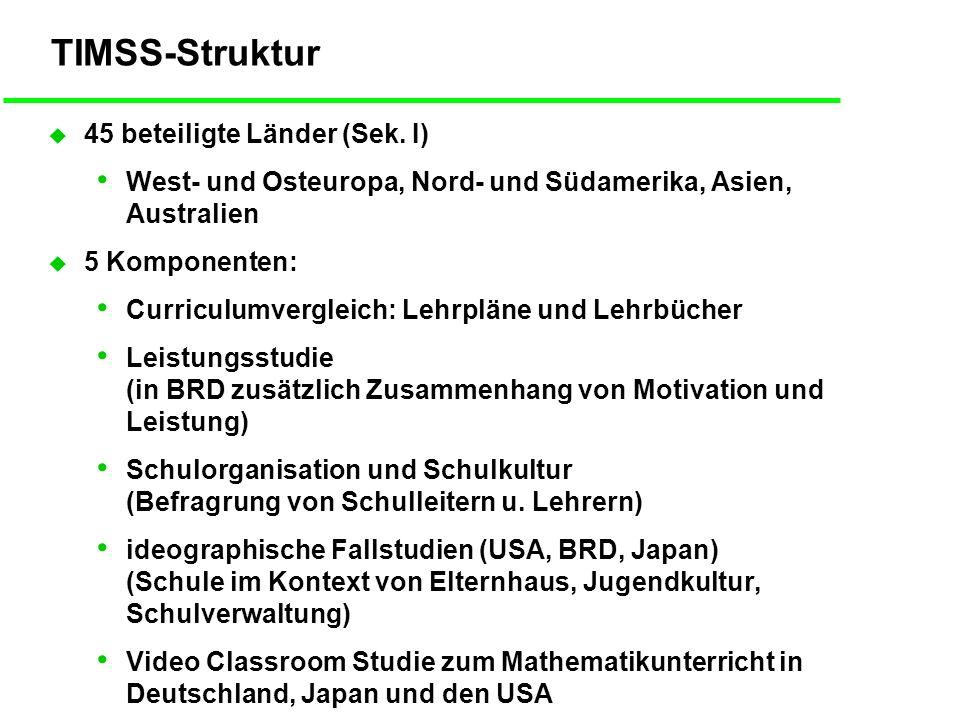 TIMSS-Struktur 45 beteiligte Länder (Sek. I)
