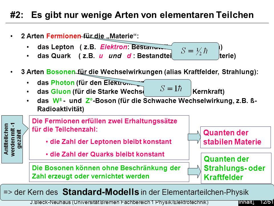 #2: Es gibt nur wenige Arten von elementaren Teilchen