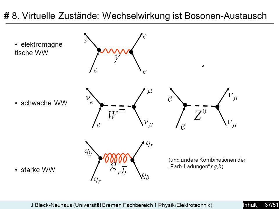 # 8. Virtuelle Zustände: Wechselwirkung ist Bosonen-Austausch