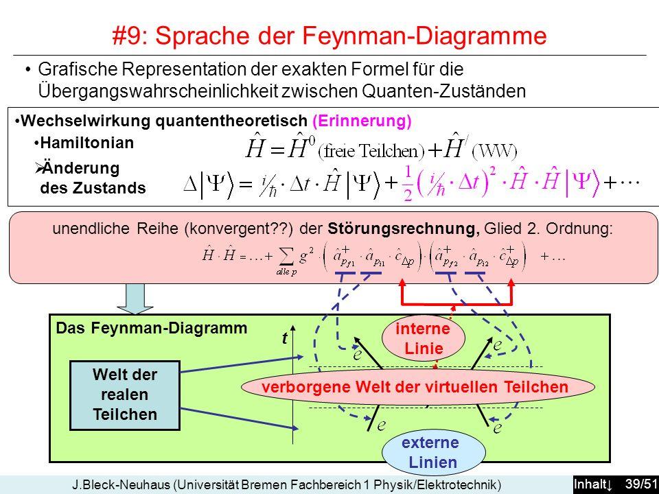 #9: Sprache der Feynman-Diagramme