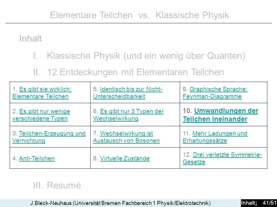 Elementare Teilchen vs. Klassische Physik