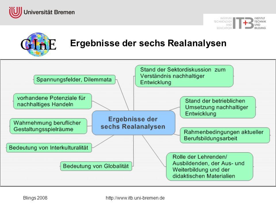Ergebnisse der sechs Realanalysen