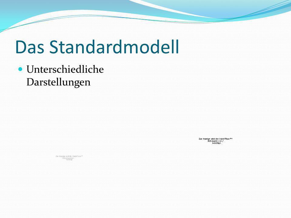 Das Standardmodell Unterschiedliche Darstellungen