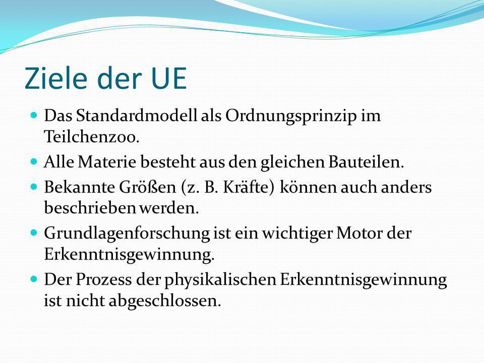 Ziele der UE Das Standardmodell als Ordnungsprinzip im Teilchenzoo.