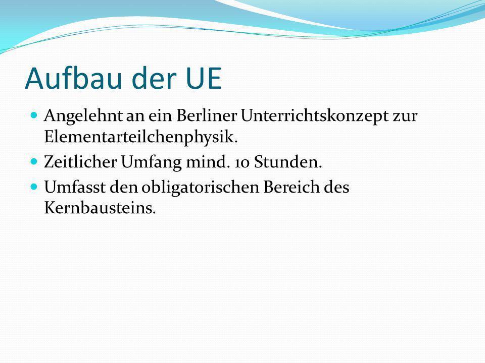 Aufbau der UE Angelehnt an ein Berliner Unterrichtskonzept zur Elementarteilchenphysik. Zeitlicher Umfang mind. 10 Stunden.