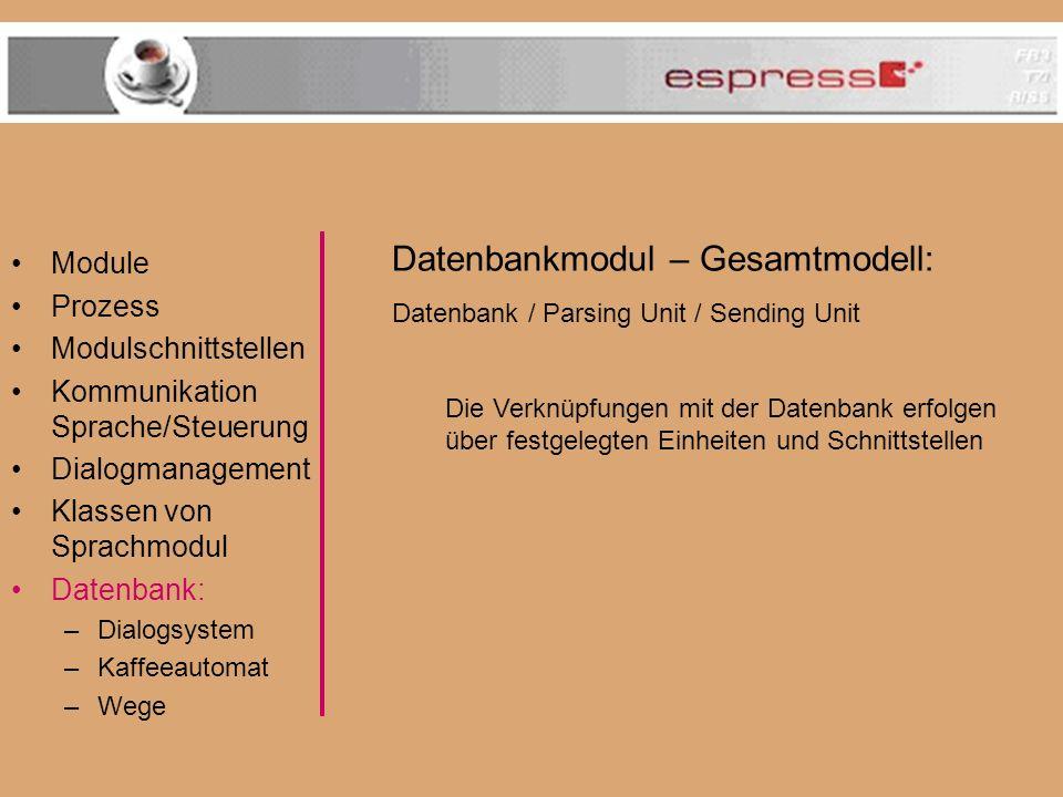 Datenbankmodul – Gesamtmodell: