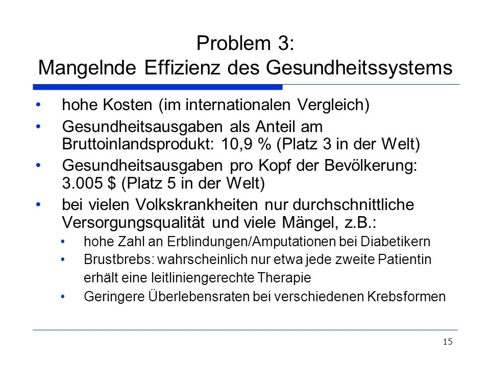 Problem 3: Mangelnde Effizienz des Gesundheitssystems