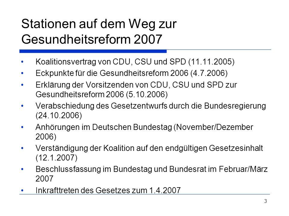 Stationen auf dem Weg zur Gesundheitsreform 2007