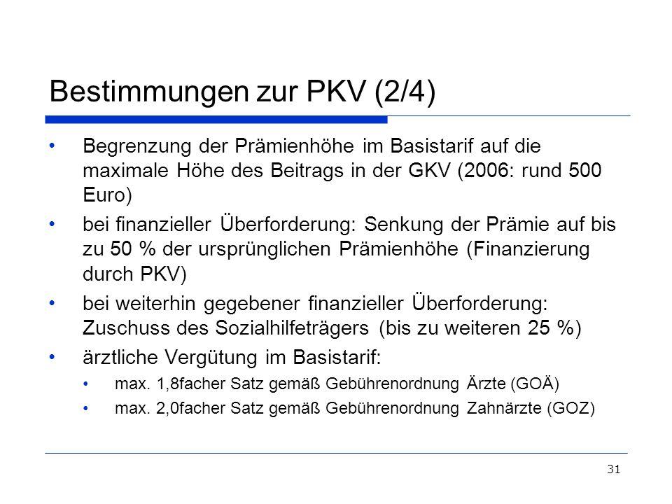 Bestimmungen zur PKV (2/4)
