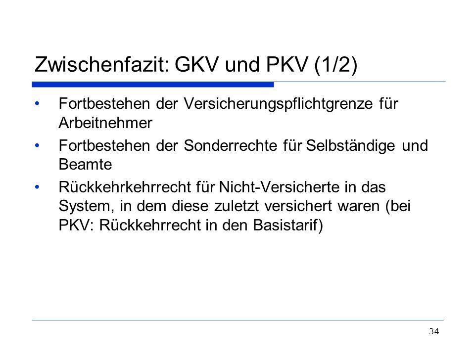 Zwischenfazit: GKV und PKV (1/2)