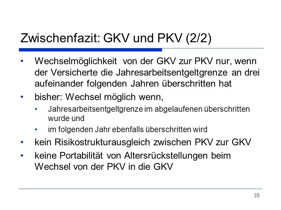 Zwischenfazit: GKV und PKV (2/2)