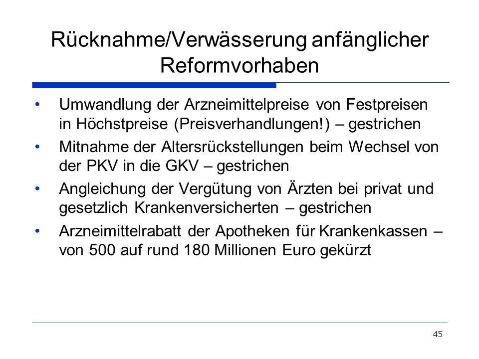 Rücknahme/Verwässerung anfänglicher Reformvorhaben