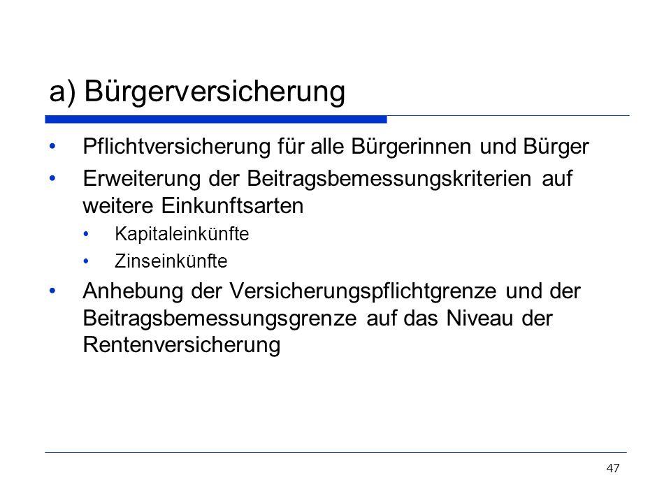 a) Bürgerversicherung