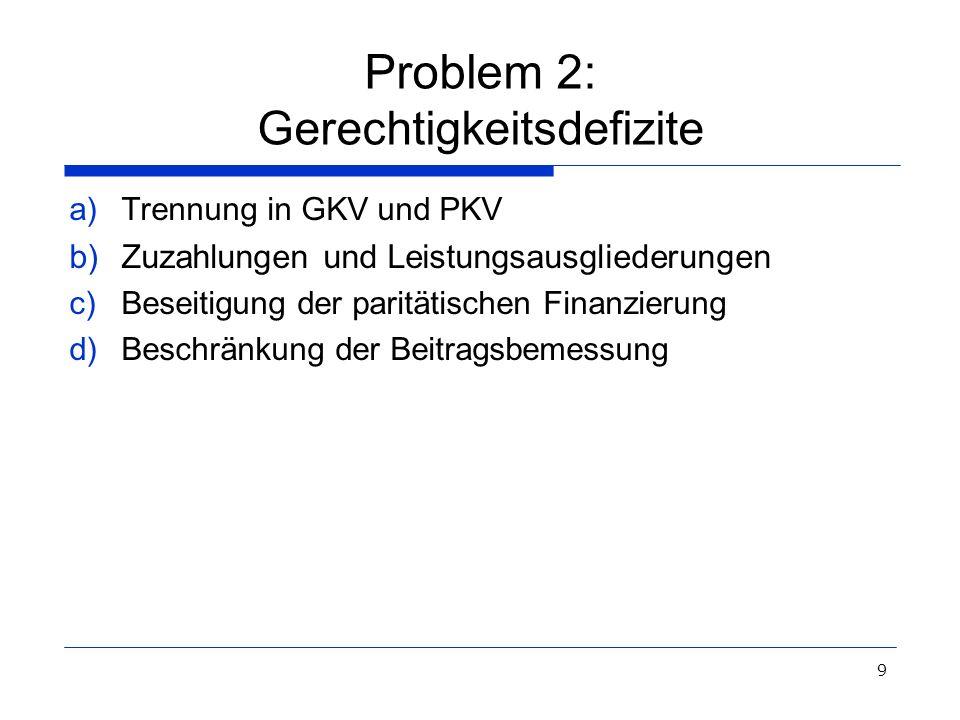Problem 2: Gerechtigkeitsdefizite