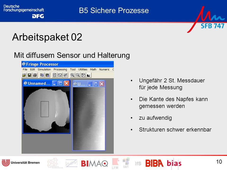 Arbeitspaket 02 B5 Sichere Prozesse Mit diffusem Sensor und Halterung