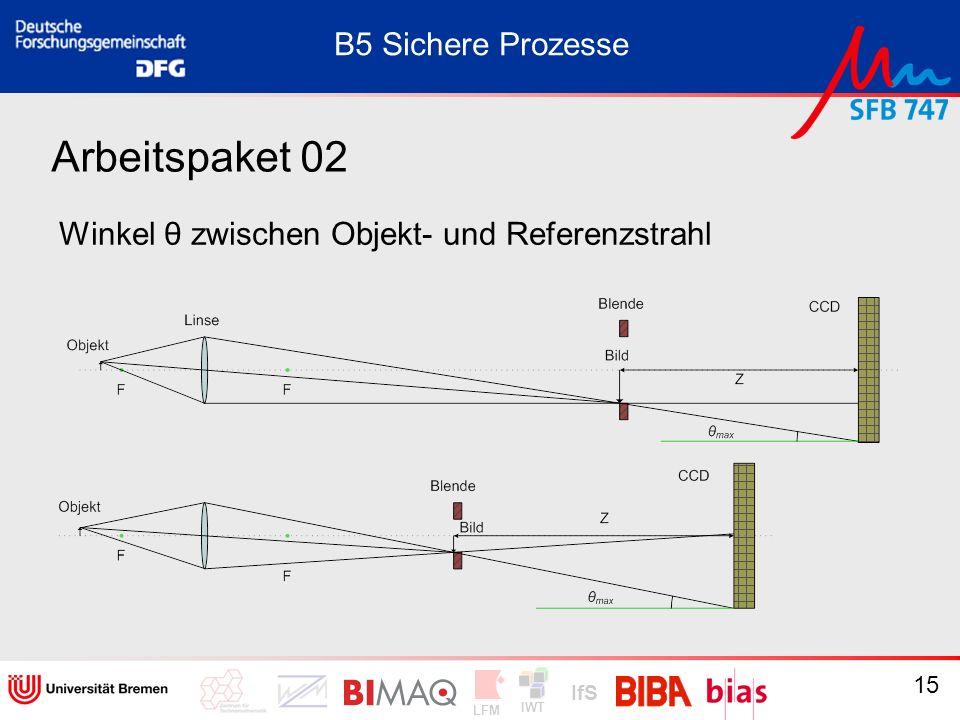 Arbeitspaket 02 B5 Sichere Prozesse