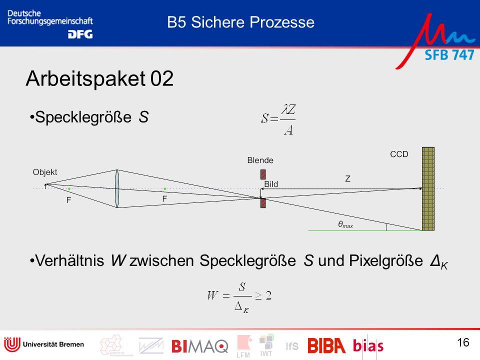 Arbeitspaket 02 B5 Sichere Prozesse Specklegröße S