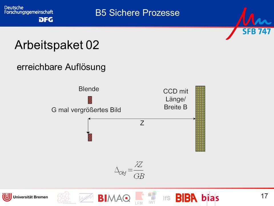 B5 Sichere Prozesse Arbeitspaket 02 erreichbare Auflösung