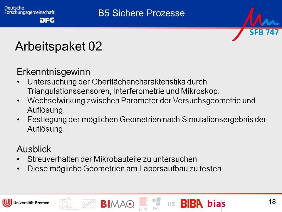 Arbeitspaket 02 B5 Sichere Prozesse Erkenntnisgewinn Ausblick
