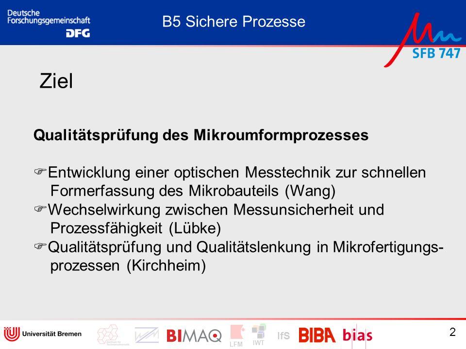 Ziel B5 Sichere Prozesse Qualitätsprüfung des Mikroumformprozesses