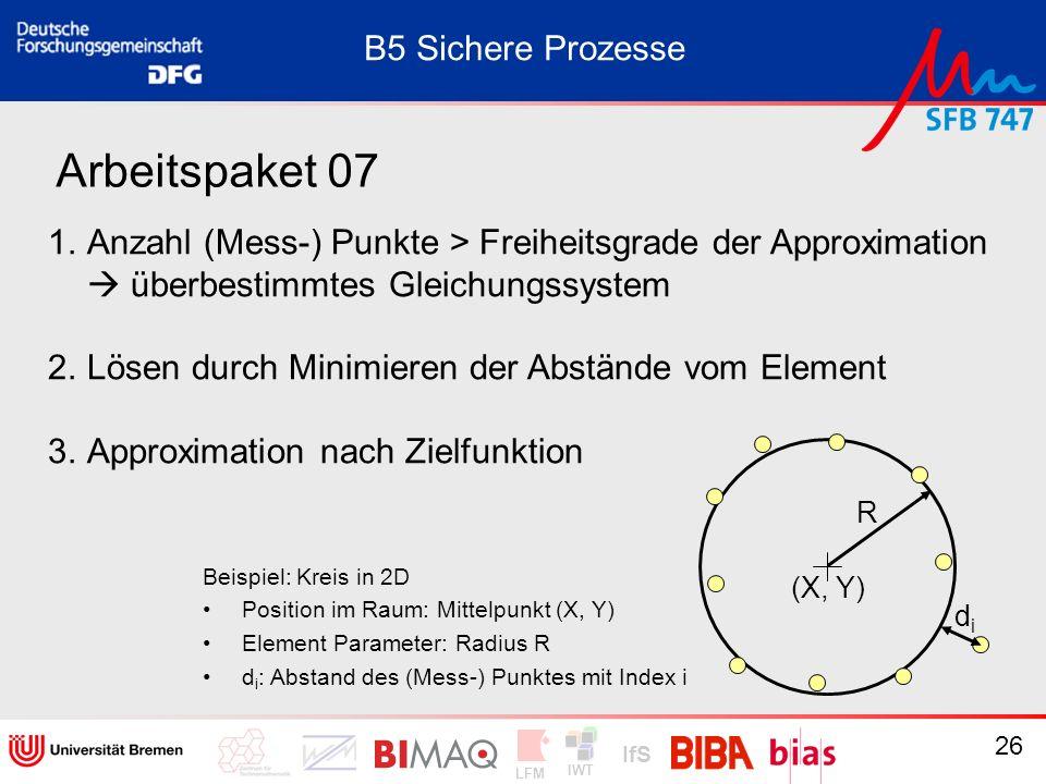 Arbeitspaket 07 B5 Sichere Prozesse