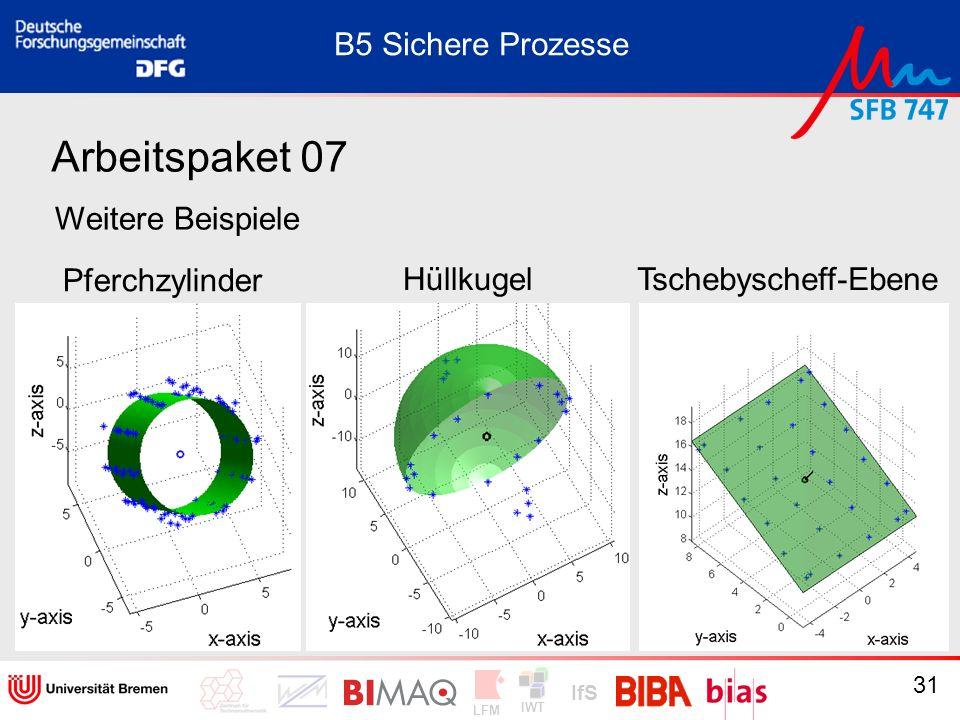 Arbeitspaket 07 B5 Sichere Prozesse Weitere Beispiele Pferchzylinder
