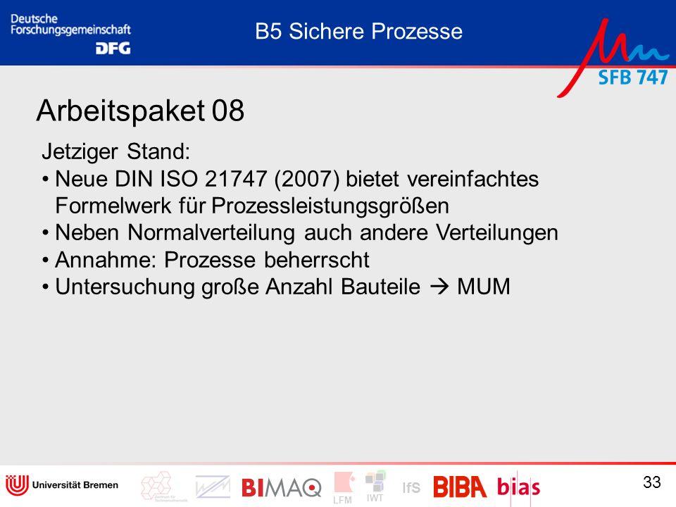 Arbeitspaket 08 B5 Sichere Prozesse Jetziger Stand: