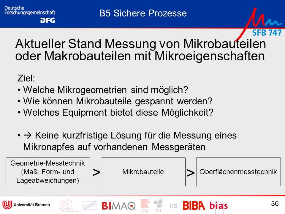 B5 Sichere Prozesse Aktueller Stand Messung von Mikrobauteilen oder Makrobauteilen mit Mikroeigenschaften.