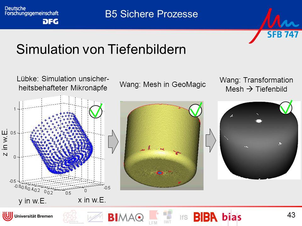 Simulation von Tiefenbildern