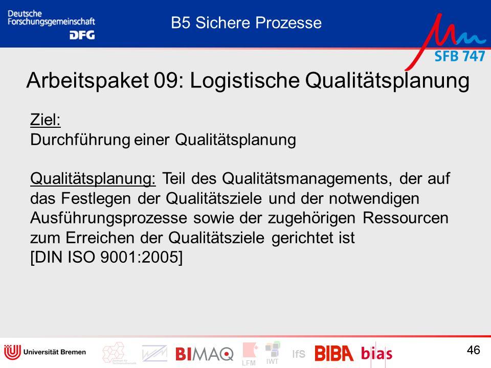 Arbeitspaket 09: Logistische Qualitätsplanung